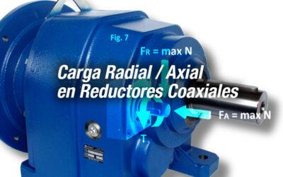 La Carga Radial / Axial en Reductores Coaxiales